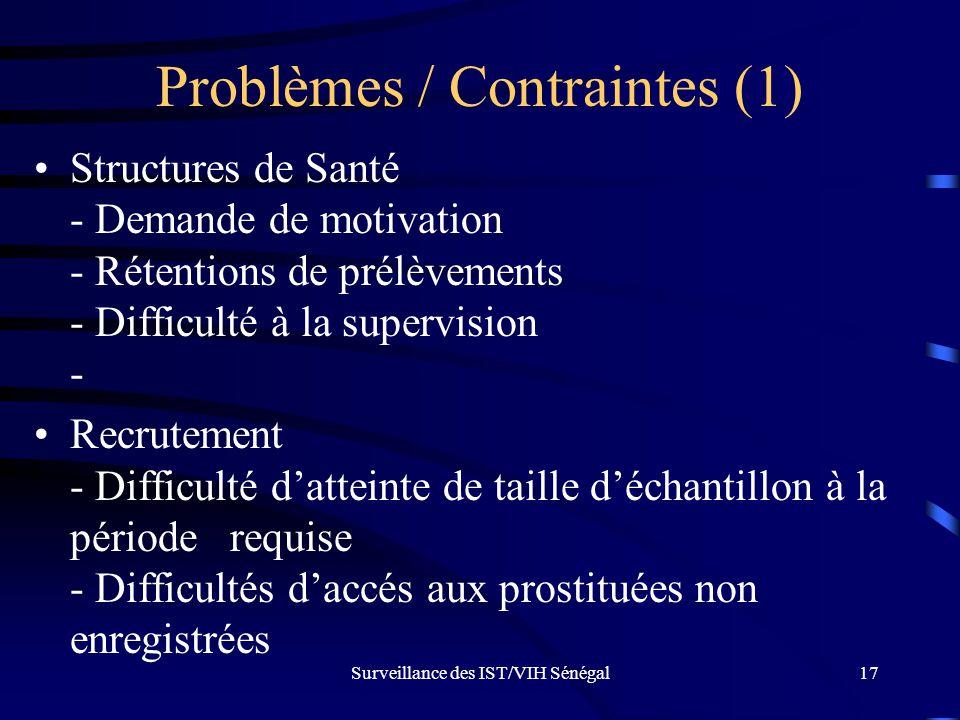 Surveillance des IST/VIH Sénégal17 Problèmes / Contraintes (1) Structures de Santé - Demande de motivation - Rétentions de prélèvements - Difficulté à