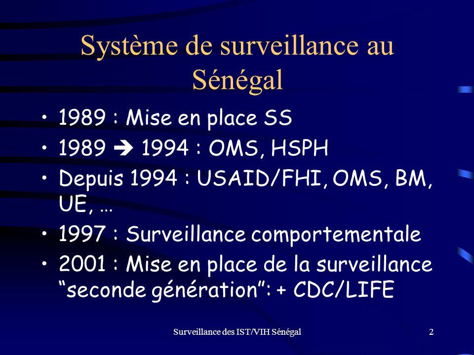 Surveillance des IST/VIH Sénégal2 Système de surveillance au Sénégal 1989 : Mise en place SS 1989  1994 : OMS, HSPH Depuis 1994 : USAID/FHI, OMS, BM,