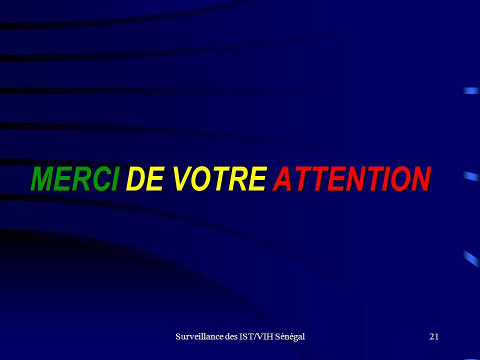 Surveillance des IST/VIH Sénégal21 MERCI DE VOTRE ATTENTION