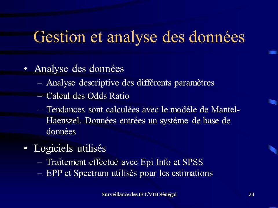 Surveillance des IST/VIH Sénégal23 Gestion et analyse des données Analyse des données –Analyse descriptive des différents paramètres –Calcul des Odds