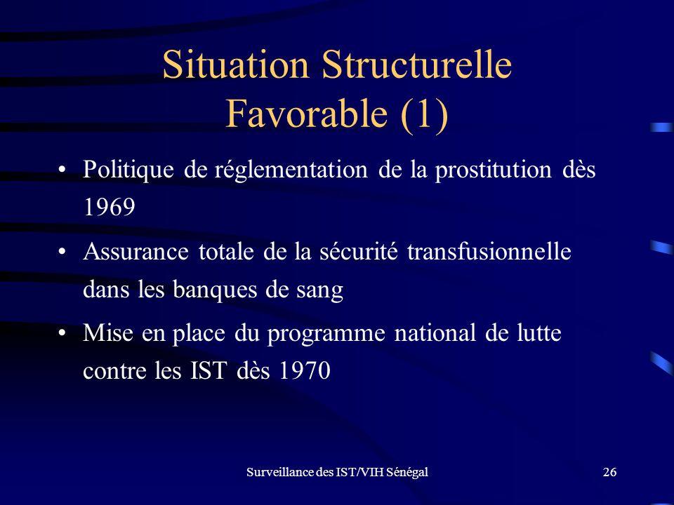 Surveillance des IST/VIH Sénégal26 Situation Structurelle Favorable (1) Politique de réglementation de la prostitution dès 1969 Assurance totale de la