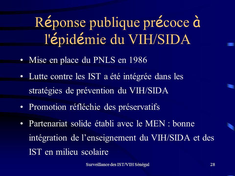 Surveillance des IST/VIH Sénégal28 R é ponse publique pr é coce à l' é pid é mie du VIH/SIDA Mise en place du PNLS en 1986 Lutte contre les IST a été