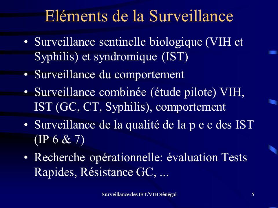 Surveillance des IST/VIH Sénégal5 Eléments de la Surveillance Surveillance sentinelle biologique (VIH et Syphilis) et syndromique (IST) Surveillance d