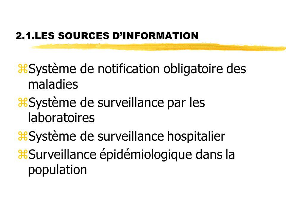 2.1.LES SOURCES D'INFORMATION zSystème de notification obligatoire des maladies zSystème de surveillance par les laboratoires zSystème de surveillance