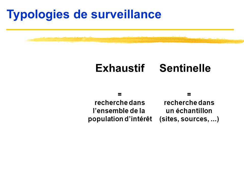 Exhaustif Sentinelle = recherche dans l'ensemble de la population d'intérêt = recherche dans un échantillon (sites, sources,...) Typologies de surveil