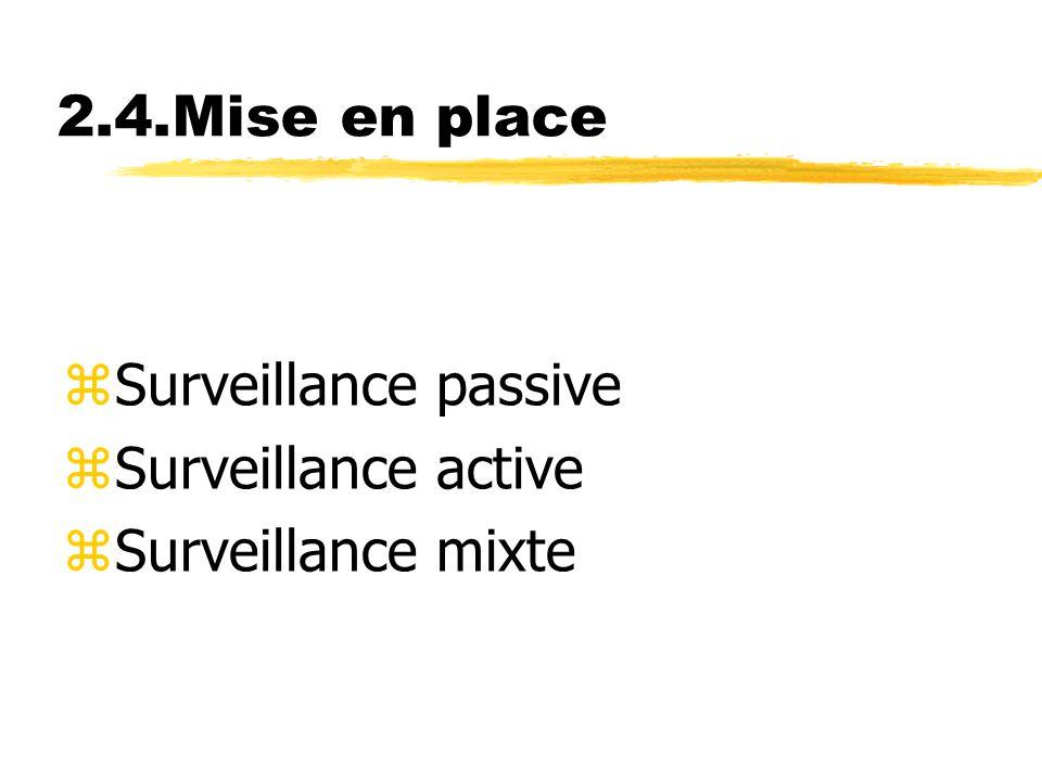 2.4.Mise en place zSurveillance passive zSurveillance active zSurveillance mixte