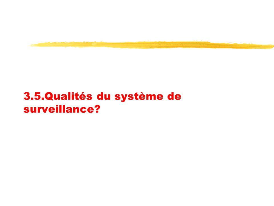 3.5.Qualités du système de surveillance?
