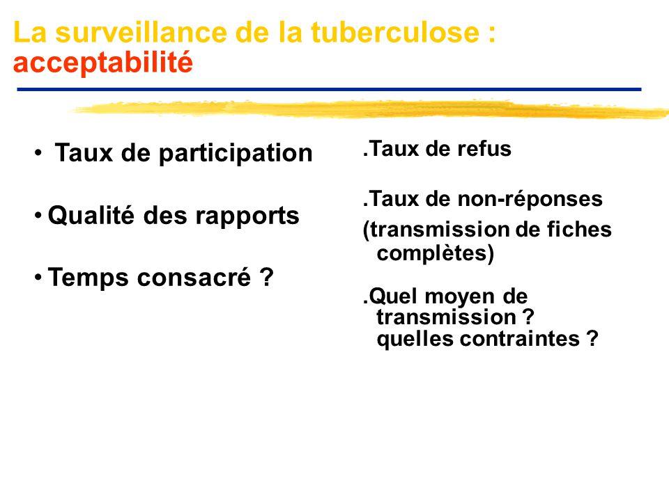 La surveillance de la tuberculose : acceptabilité Taux de participation Qualité des rapports Temps consacré ?.Taux de refus.Taux de non-réponses (tran