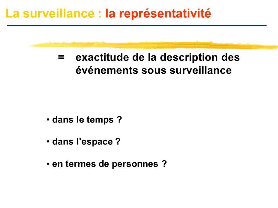 La surveillance : la représentativité =exactitude de la description des événements sous surveillance dans le temps ? dans l'espace ? en termes de pers
