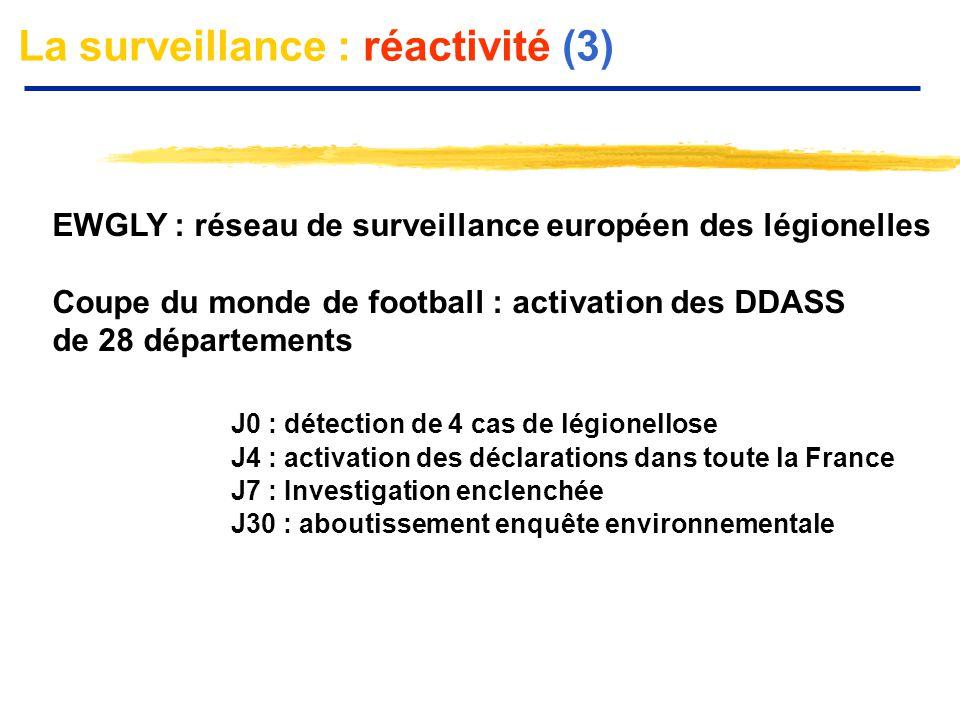 EWGLY : réseau de surveillance européen des légionelles Coupe du monde de football : activation des DDASS de 28 départements J0 : détection de 4 cas d