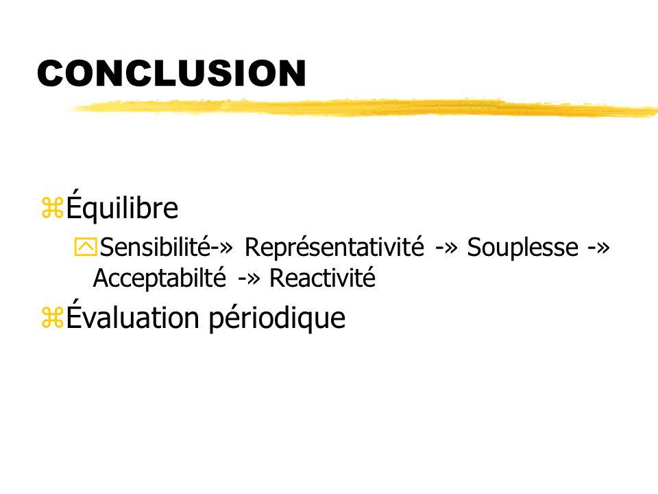 CONCLUSION zÉquilibre ySensibilité-» Représentativité -» Souplesse -» Acceptabilté -» Reactivité zÉvaluation périodique