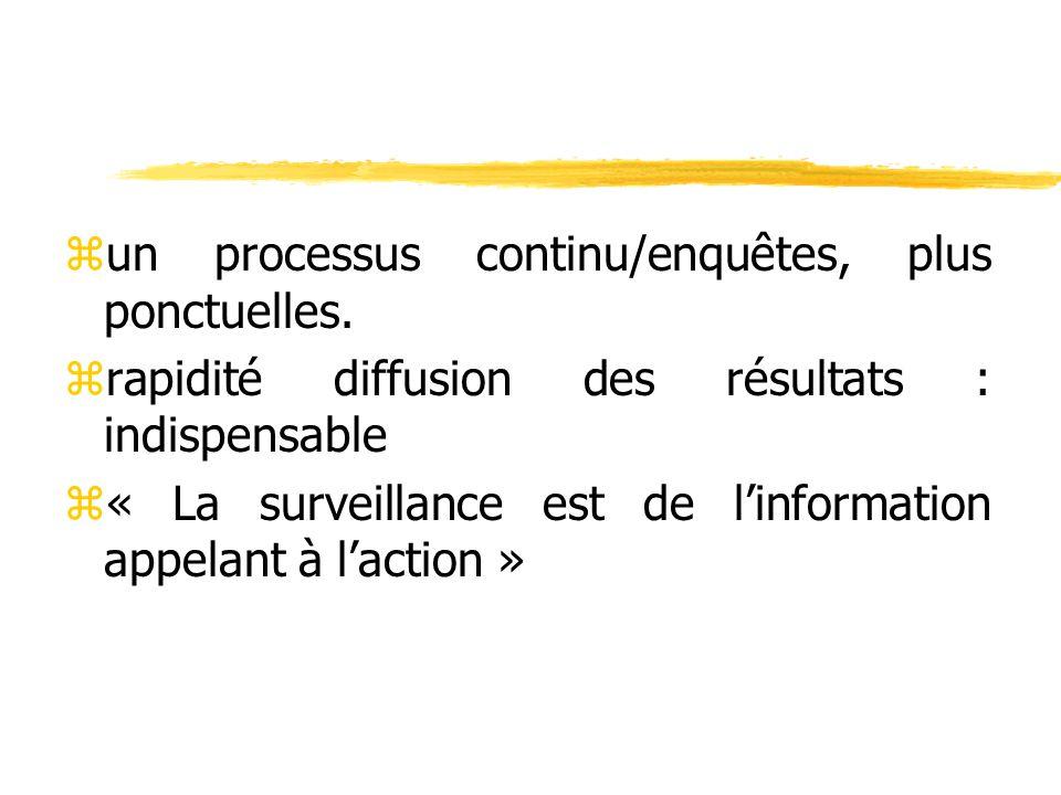 zun processus continu/enquêtes, plus ponctuelles. zrapidité diffusion des résultats : indispensable z« La surveillance est de l'information appelant à