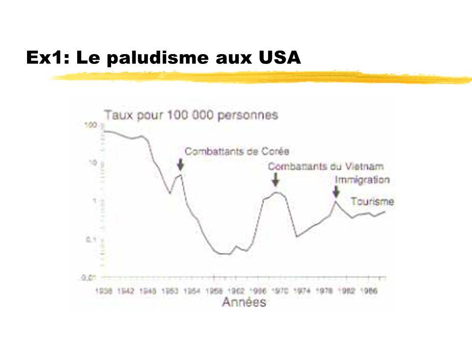 Ex1: Le paludisme aux USA