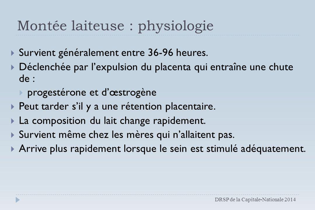 Montée laiteuse : physiologie  Survient généralement entre 36-96 heures.  Déclenchée par l'expulsion du placenta qui entraîne une chute de :  proge