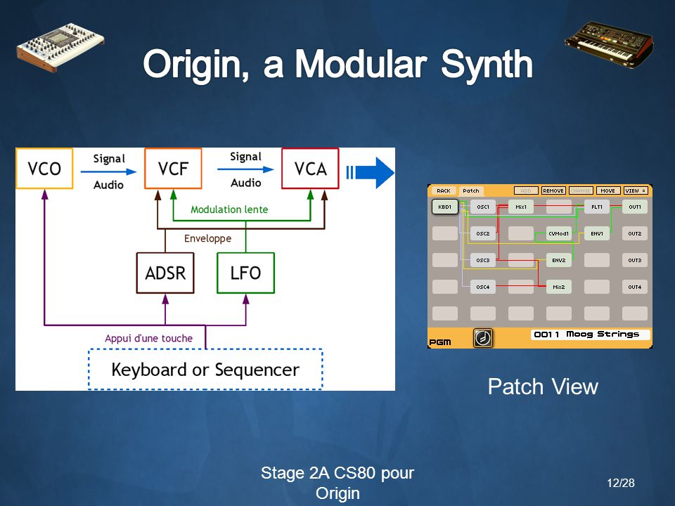 Stage 2A CS80 pour Origin Patch View 12/28