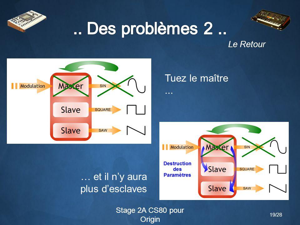 Stage 2A CS80 pour Origin Tuez le maître... … et il n'y aura plus d'esclaves Le Retour 19/28