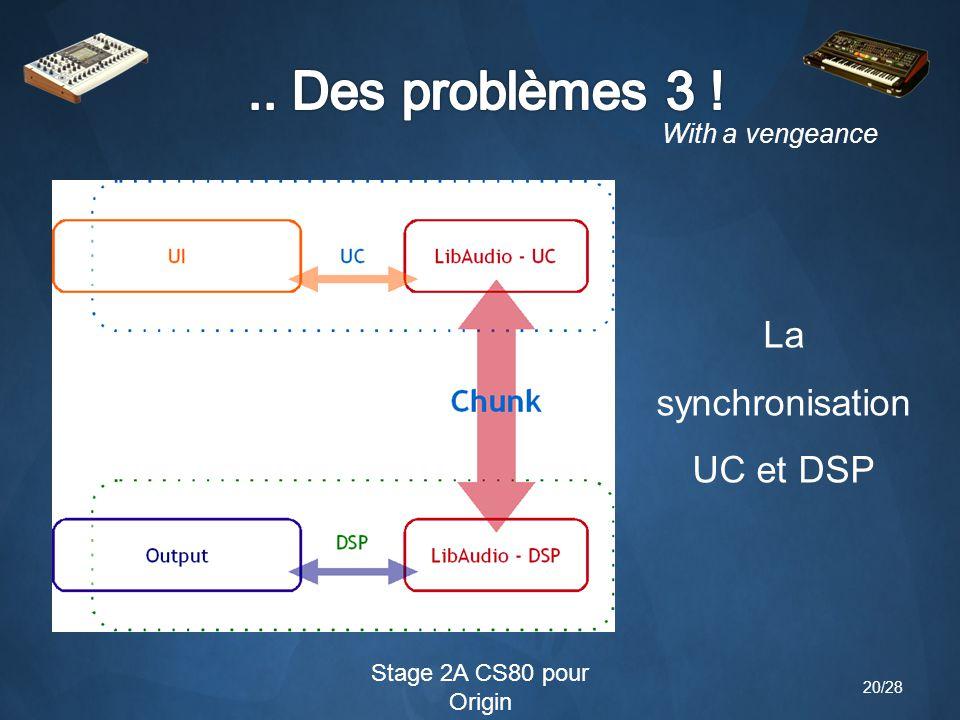 Stage 2A CS80 pour Origin La synchronisation UC et DSP With a vengeance 20/28