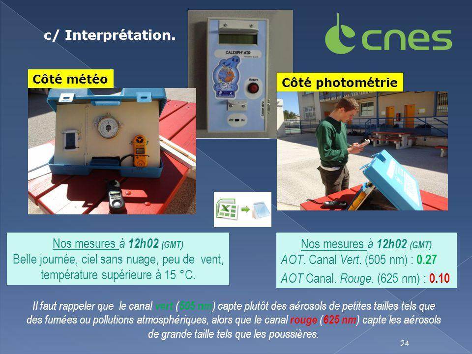 24 c/ Interprétation. Côté météo Nos mesures à 12h02 (GMT) AOT. Canal Vert. (505 nm) : 0.27 AOT Canal. Rouge. (625 nm) : 0.10 Côté photométrie Il faut