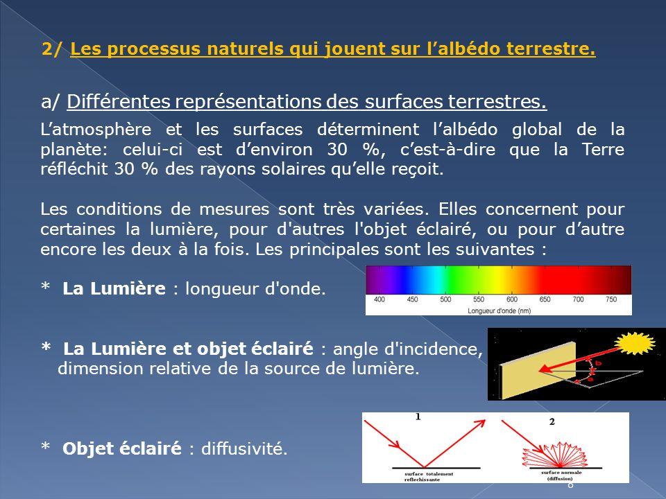 6 2/ Les processus naturels qui jouent sur l'albédo terrestre. a/ Différentes représentations des surfaces terrestres. L'atmosphère et les surfaces dé