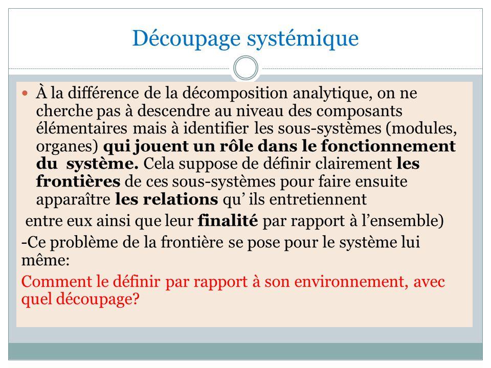 Découpage systémique À la différence de la décomposition analytique, on ne cherche pas à descendre au niveau des composants élémentaires mais à identifier les sous-systèmes (modules, organes) qui jouent un rôle dans le fonctionnement du système.