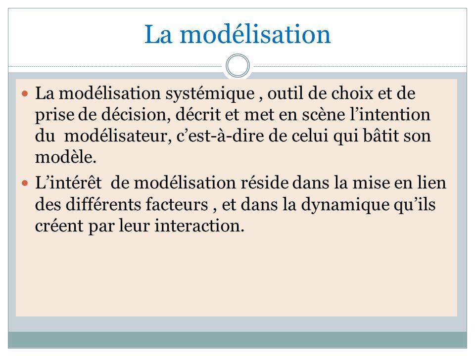 La modélisation La modélisation systémique, outil de choix et de prise de décision, décrit et met en scène l'intention du modélisateur, c'est-à-dire de celui qui bâtit son modèle.