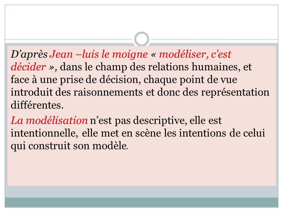 D'après Jean –luis le moigne « modéliser, c'est décider », dans le champ des relations humaines, et face à une prise de décision, chaque point de vue introduit des raisonnements et donc des représentation différentes.