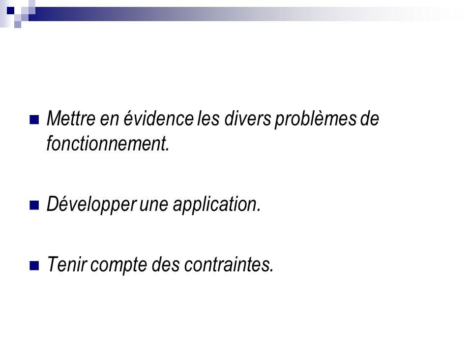 Mettre en évidence les divers problèmes de fonctionnement. Développer une application. Tenir compte des contraintes.
