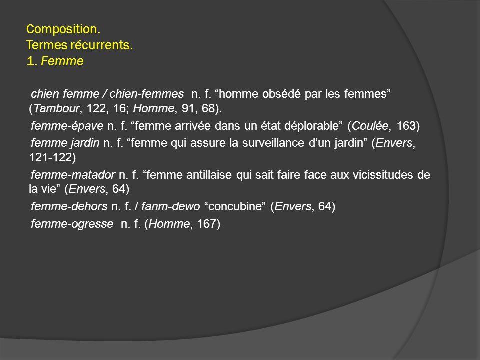 tit-affaire n.f. petite affaire (Homme, 116); ti-banc n.