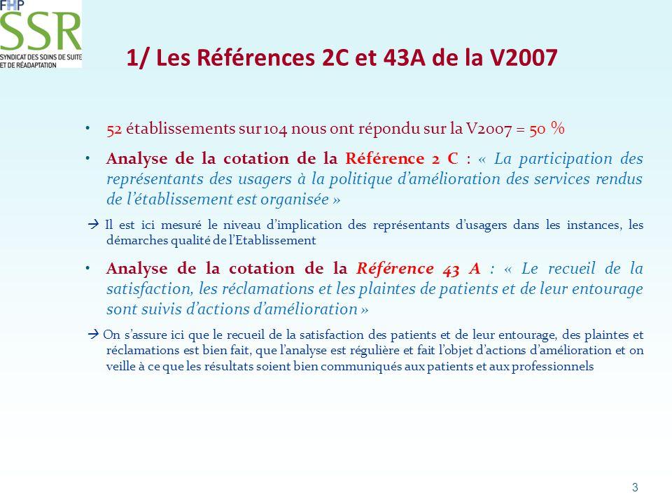 Résultat des cotations pour la référence 2C de la V2007 4 Cotation Référence V2007-2C A41 B9 C2 52 Nombre d'établissements Principales raisons invoquées pour les cotations B et/ou C :  Participation effective des usagers aux instances et à la vie de l'établissement : En partie  Participation des usagers aux démarches qualité : En partie  Prise en compte de l'avis des usagers dans l'amélioration du service rendu par l'établissement : En partie