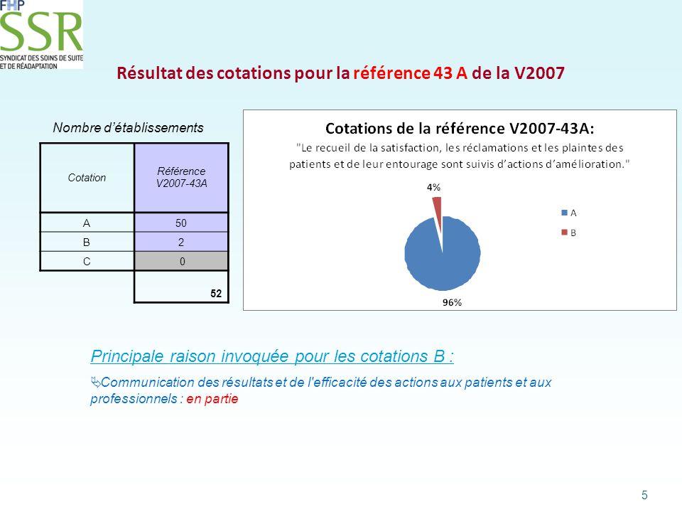 2/ Les critères 9A et 9B de la V2010 52 établissements sur 104 nous ont répondu sur la V2010 = 50 % Analyse de la cotation du Critère 9 A : « système de gestion des plaintes et des réclamations »  Il est notamment apprécié ici le niveau d'organisation mis en place par l'Etablissement pour gérer ses plaintes et réclamations et l'articulation avec son système de signalement d'évènements indésirables et son programme d'amélioration de la qualité Analyse de la cotation du critère 9 B : « Evaluation de la satisfaction des usagers »  Il s'agit ici d'évaluer la façon dont l'Etablissement a organisé, en lien notamment avec la CRU, l'évaluation de la satisfaction des patients, la communication en interne des résultats de ces évaluations et les actions d'amélioration consécutives, y compris la révision de la politique d'amélioration de la qualité et de la sécurité des soins 6