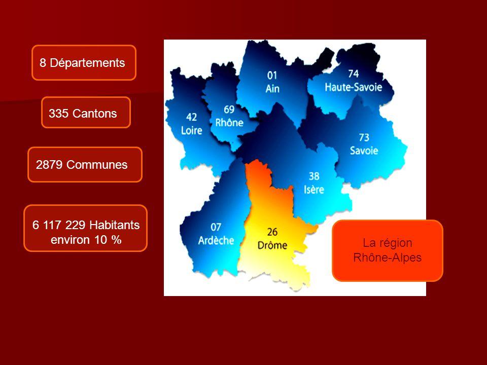 La région Rhône-Alpes 8 Départements 335 Cantons 2879 Communes 6 117 229 Habitants environ 10 %