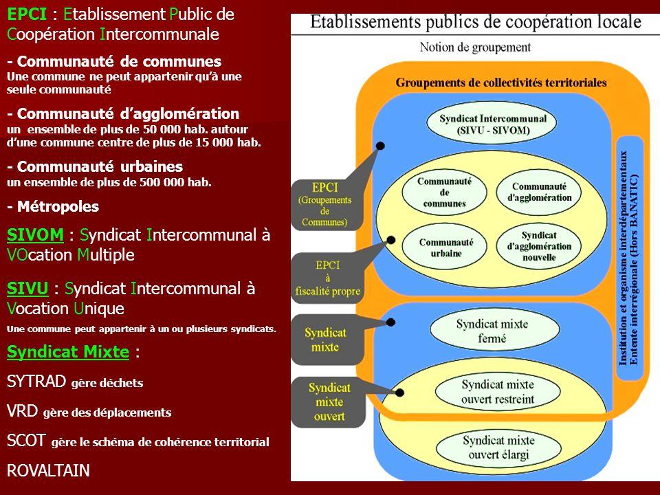 SIVU : Syndicat Intercommunal à Vocation Unique Une commune peut appartenir à un ou plusieurs syndicats. EPCI : Etablissement Public de Coopération In