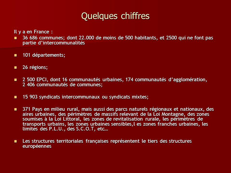Quelques chiffres Il y a en France : 36 686 communes; dont 22.000 de moins de 500 habitants, et 2500 qui ne font pas partie d'intercommunalités 36 686