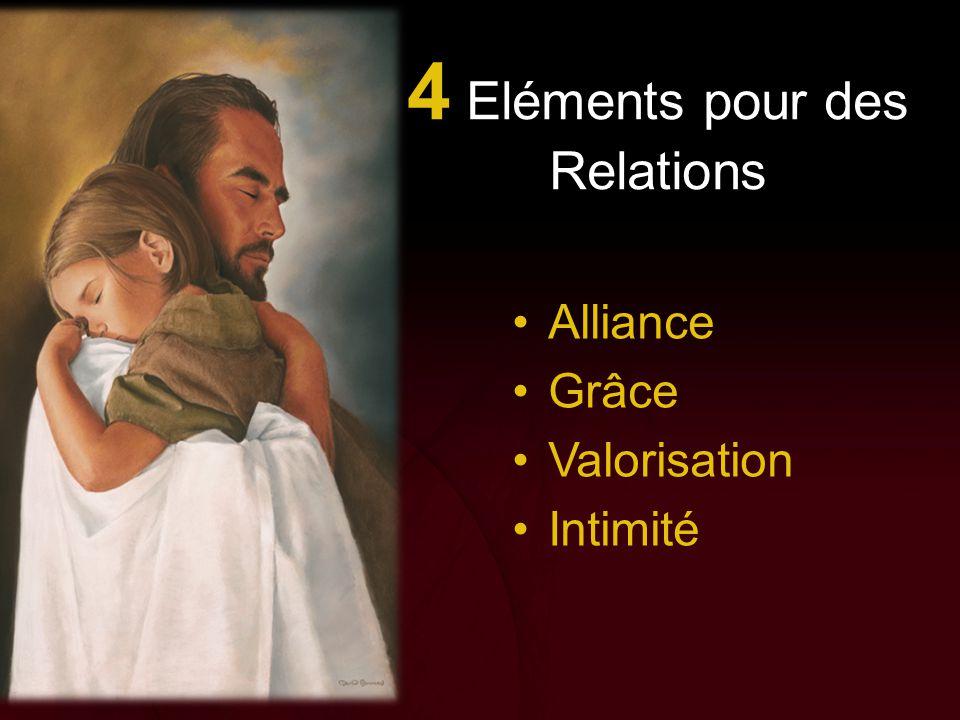 4 Eléments pour des Relations Alliance Grâce Valorisation Intimité