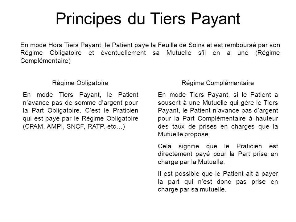 En mode Hors Tiers Payant, le Patient paye la Feuille de Soins et est remboursé par son Régime Obligatoire et éventuellement sa Mutuelle s'il en a une