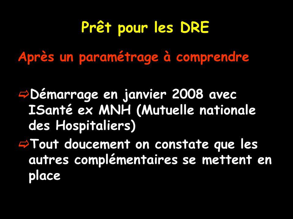 Prêt pour les DRE Après un paramétrage à comprendre  Démarrage en janvier 2008 avec ISanté ex MNH (Mutuelle nationale des Hospitaliers)  Tout doucement on constate que les autres complémentaires se mettent en place