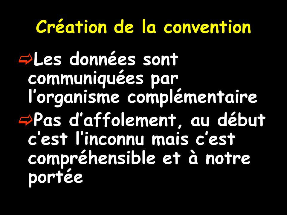 Création de la convention  Les données sont communiquées par l'organisme complémentaire  Pas d'affolement, au début c'est l'inconnu mais c'est compréhensible et à notre portée