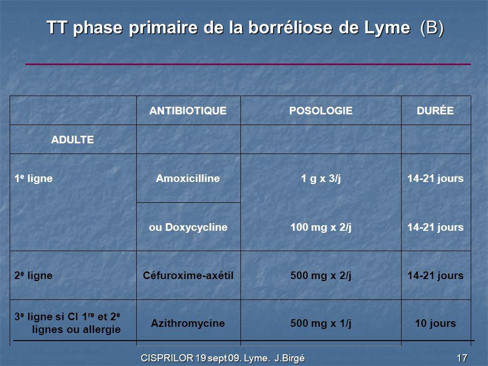 CISPRILOR 19 sept 09. Lyme. J.Birgé 17 TT phase primaire de la borréliose de Lyme (B) 10 jours500 mg x 1/jAzithromycine 3 e ligne si CI 1 re et 2 e li