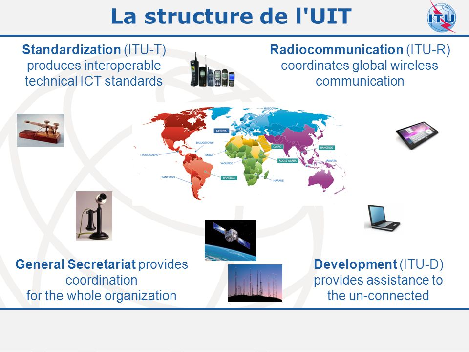 Committed to connecting the world La structure de l UIT General Secretariat provides coordination for the whole organization Standardization (ITU-T) produces interoperable technical ICT standards Development (ITU-D) provides assistance to the un-connected Radiocommunication (ITU-R) coordinates global wireless communication