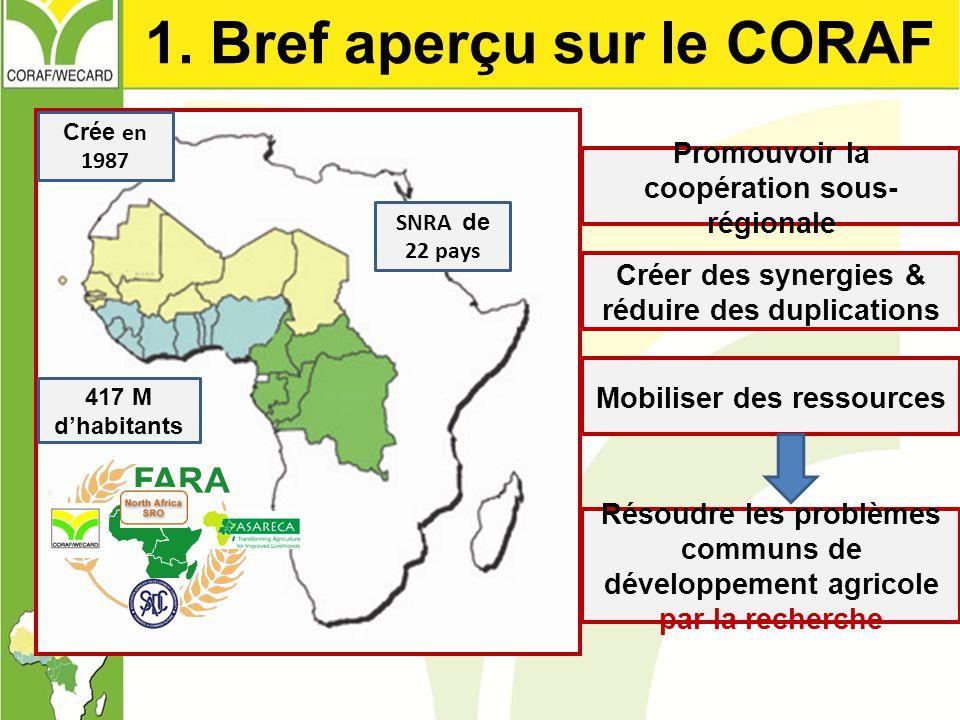 417 M d'habitants Promouvoir la coopération sous- régionale SNRA de 22 pays Créer des synergies & réduire des duplications Résoudre les problèmes comm
