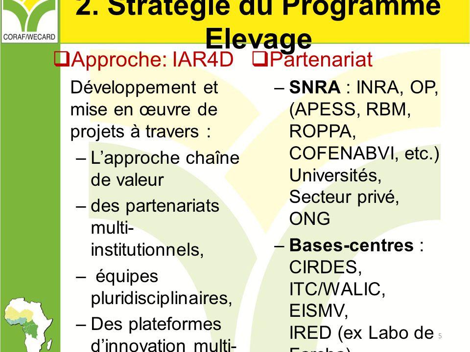 Approche: IAR4D Développement et mise en œuvre de projets à travers : –L'approche chaîne de valeur –des partenariats multi- institutionnels, – équip