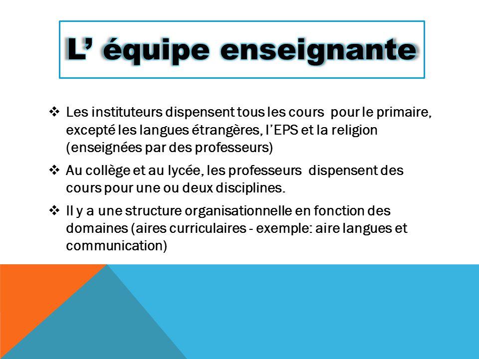  Les instituteurs dispensent tous les cours pour le primaire, excepté les langues étrangères, l'EPS et la religion (enseignées par des professeurs) 