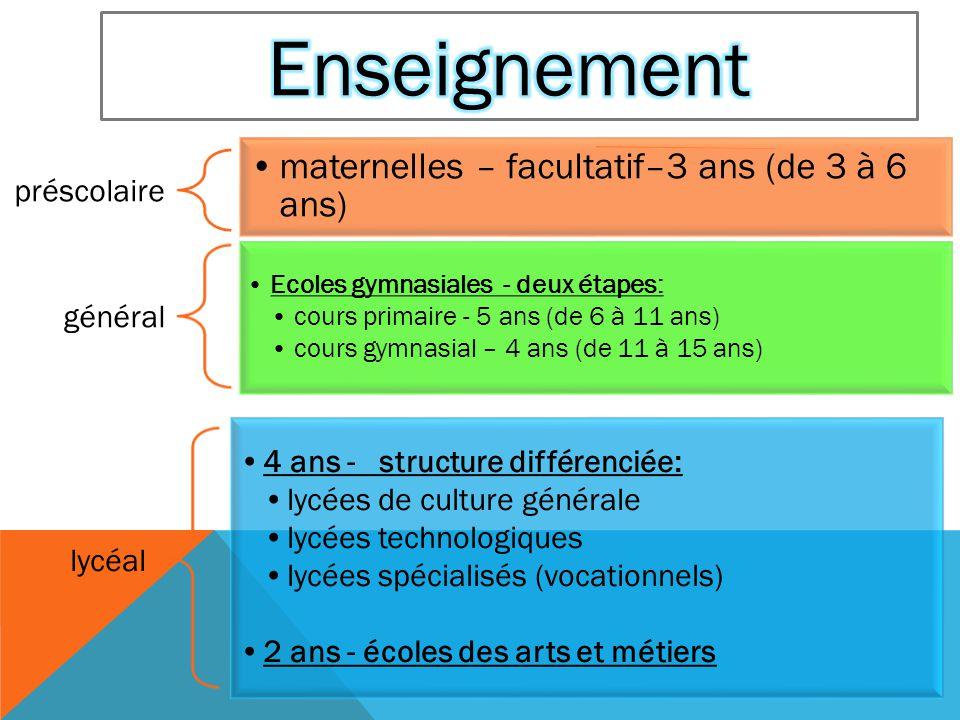 préscolaire maternelles – facultatif–3 ans (de 3 à 6 ans) général Ecoles gymnasiales - deux étapes: cours primaire - 5 ans (de 6 à 11 ans) cours gymna