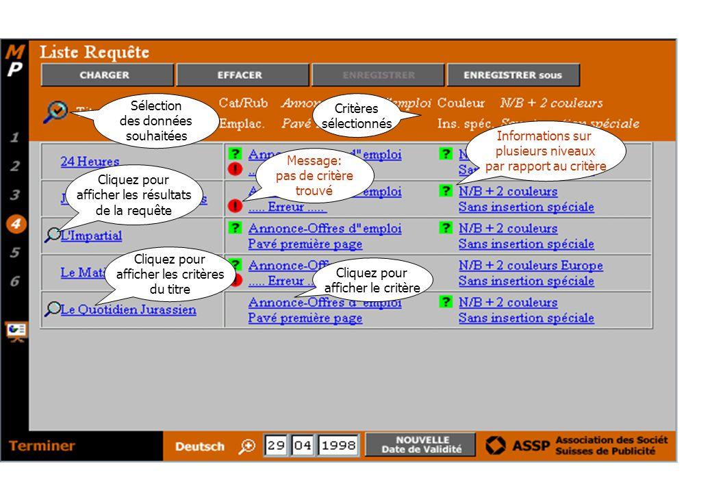 Cliquez pour afficher les résultats de la requête Message: pas de critère trouvé Informations sur plusieurs niveaux par rapport au critère Critères sélectionnés Cliquez pour afficher les critères du titre Cliquez pour afficher le critère Sélection des données souhaitées