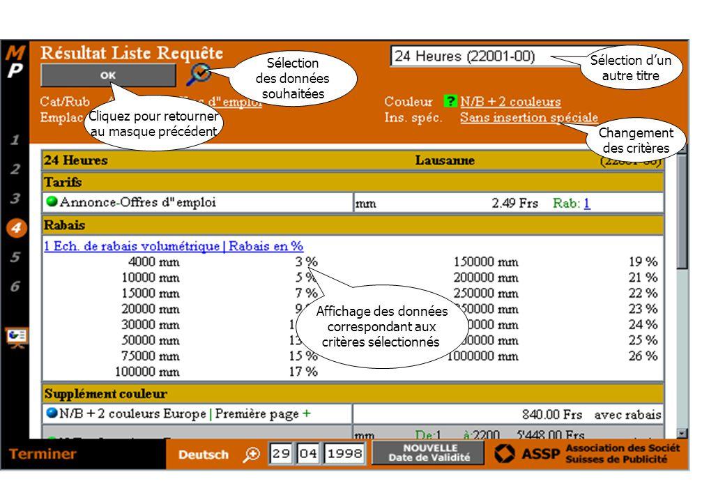 Affichage des données correspondant aux critères sélectionnés Sélection des données souhaitées Cliquez pour retourner au masque précédent Changement des critères Sélection d'un autre titre