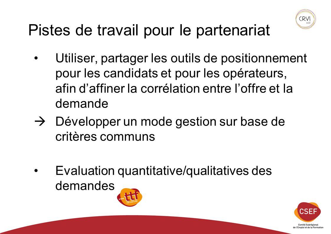 Pistes de travail pour le partenariat Utiliser, partager les outils de positionnement pour les candidats et pour les opérateurs, afin d'affiner la corrélation entre l'offre et la demande  Développer un mode gestion sur base de critères communs Evaluation quantitative/qualitatives des demandes