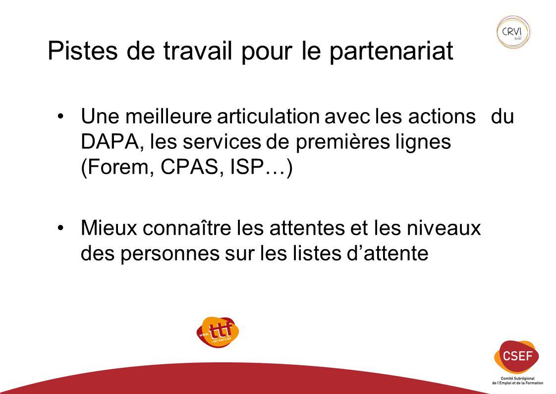 Pistes de travail pour le partenariat Une meilleure articulation avec les actions du DAPA, les services de premières lignes (Forem, CPAS, ISP…) Mieux connaître les attentes et les niveaux des personnes sur les listes d'attente
