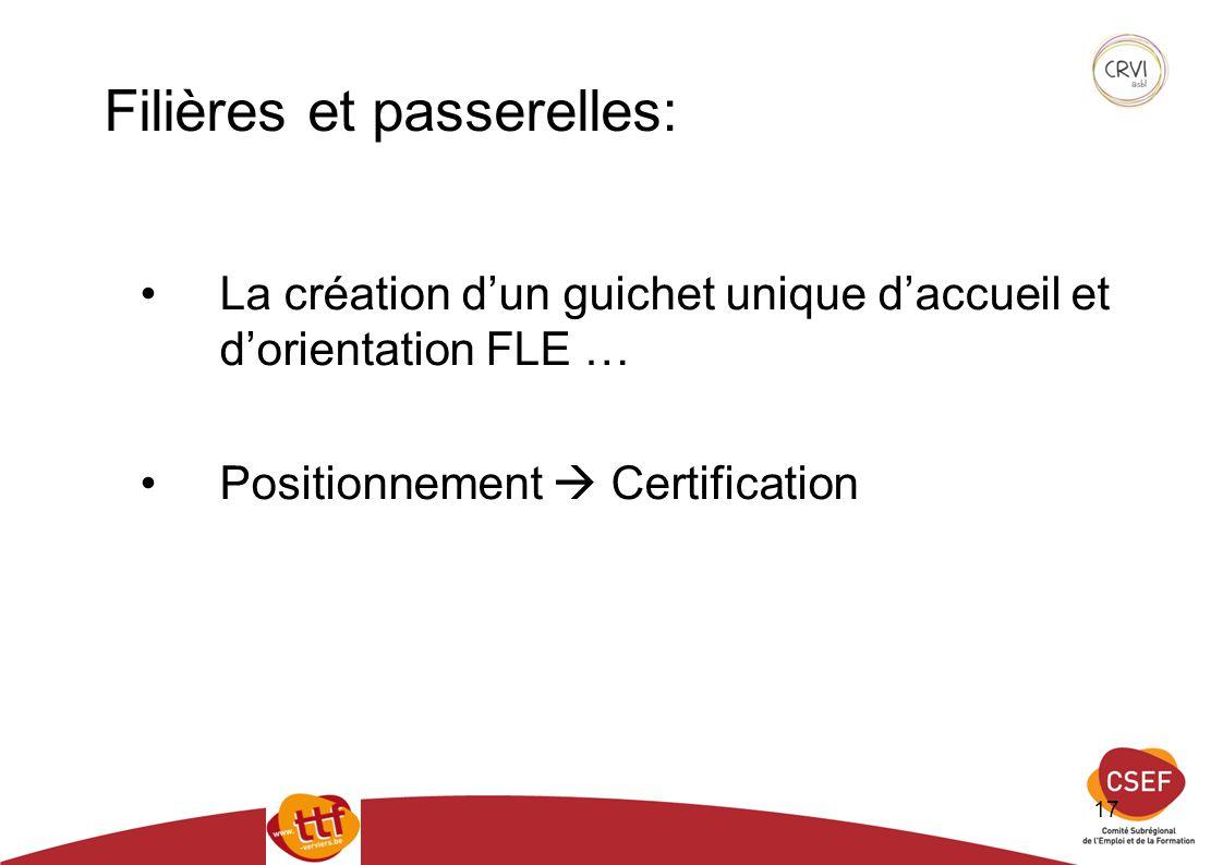 Filières et passerelles: La création d'un guichet unique d'accueil et d'orientation FLE … Positionnement  Certification 17