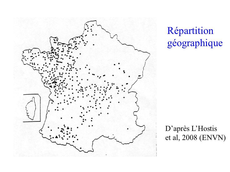 Répartition géographique D'après L'Hostis et al, 2008 (ENVN)......