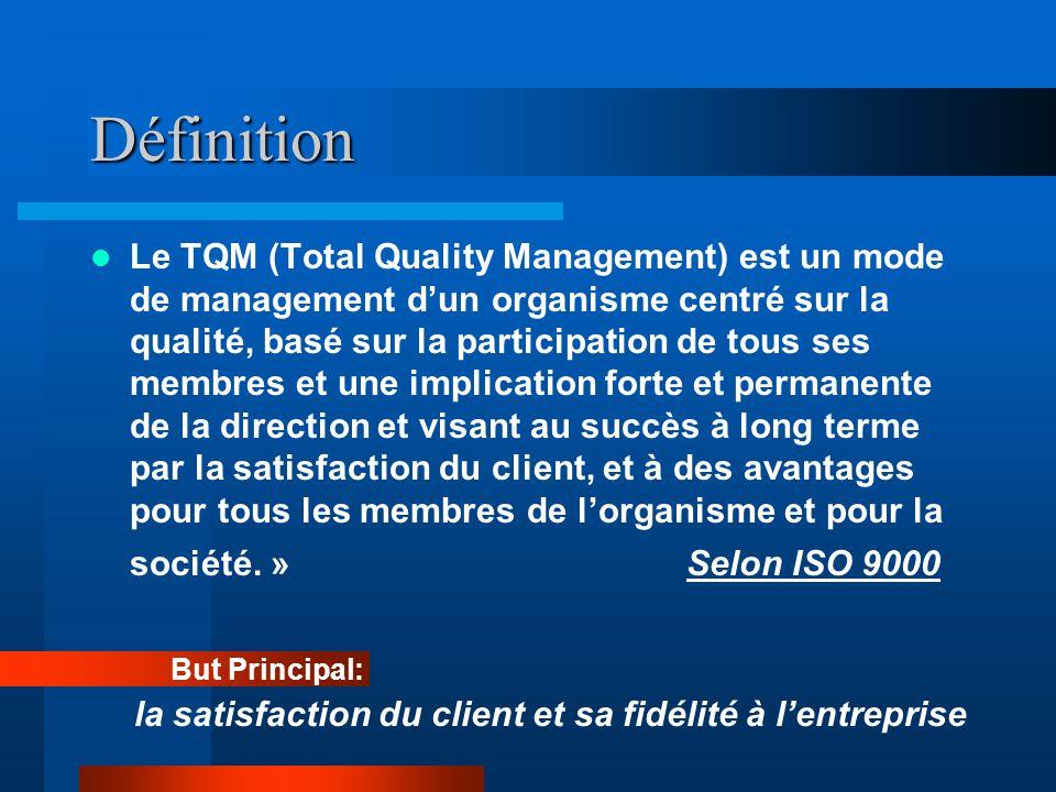 Définition Le TQM (Total Quality Management) est un mode de management d'un organisme centré sur la qualité, basé sur la participation de tous ses mem